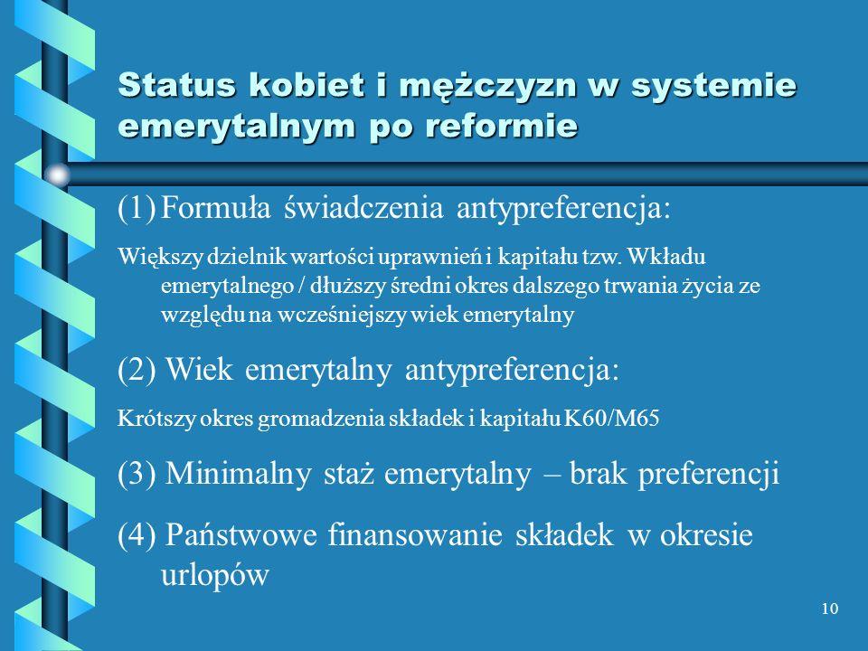 10 Status kobiet i mężczyzn w systemie emerytalnym po reformie (1)Formuła świadczenia antypreferencja: Większy dzielnik wartości uprawnień i kapitału