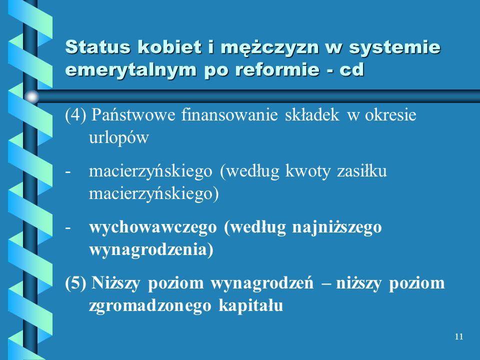 11 Status kobiet i mężczyzn w systemie emerytalnym po reformie - cd (4) Państwowe finansowanie składek w okresie urlopów -macierzyńskiego (według kwot