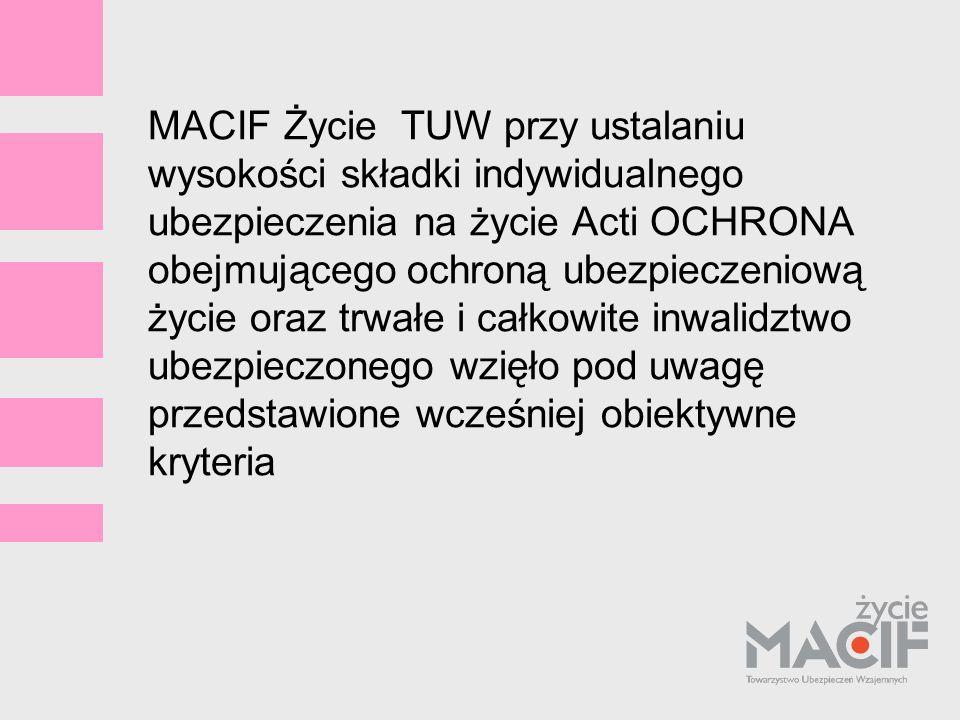 MACIF Życie TUW przy ustalaniu wysokości składki indywidualnego ubezpieczenia na życie Acti OCHRONA obejmującego ochroną ubezpieczeniową życie oraz tr