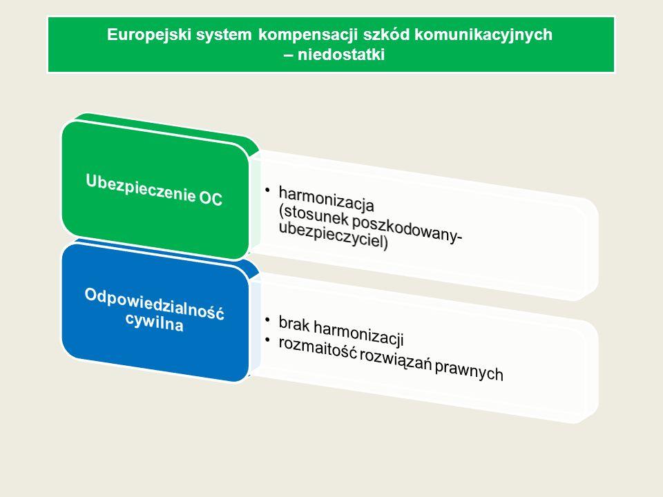 Europejski system kompensacji szkód komunikacyjnych – niedostatki