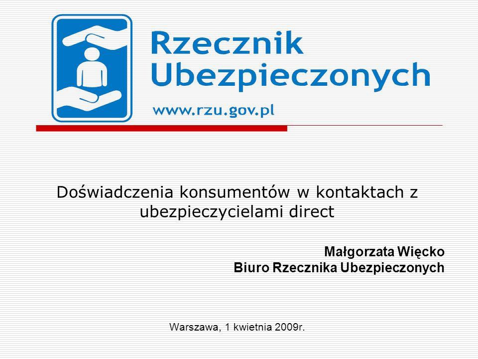 Doświadczenia konsumentów w kontaktach z ubezpieczycielami direct Małgorzata Więcko Biuro Rzecznika Ubezpieczonych Warszawa, 1 kwietnia 2009r.