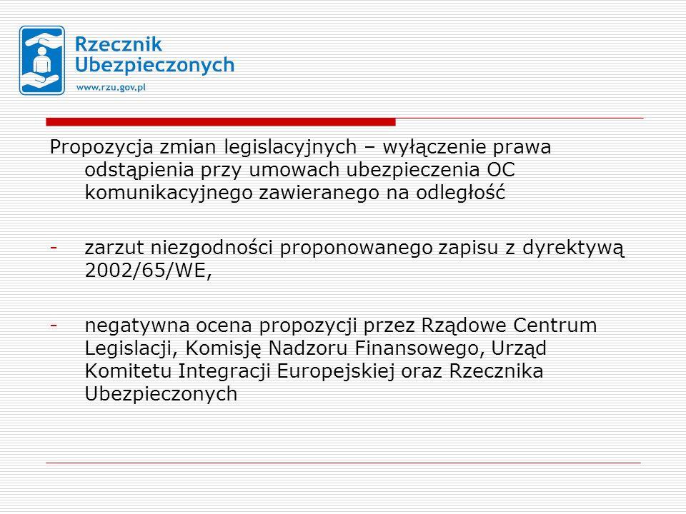 Propozycja zmian legislacyjnych – wyłączenie prawa odstąpienia przy umowach ubezpieczenia OC komunikacyjnego zawieranego na odległość -zarzut niezgodności proponowanego zapisu z dyrektywą 2002/65/WE, -negatywna ocena propozycji przez Rządowe Centrum Legislacji, Komisję Nadzoru Finansowego, Urząd Komitetu Integracji Europejskiej oraz Rzecznika Ubezpieczonych