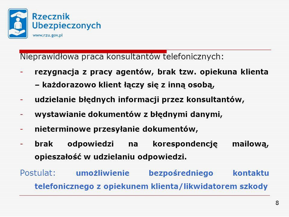 9 Niehonorowanie dokumentów wygenerowanych elektronicznie - Listopad 2006 r.