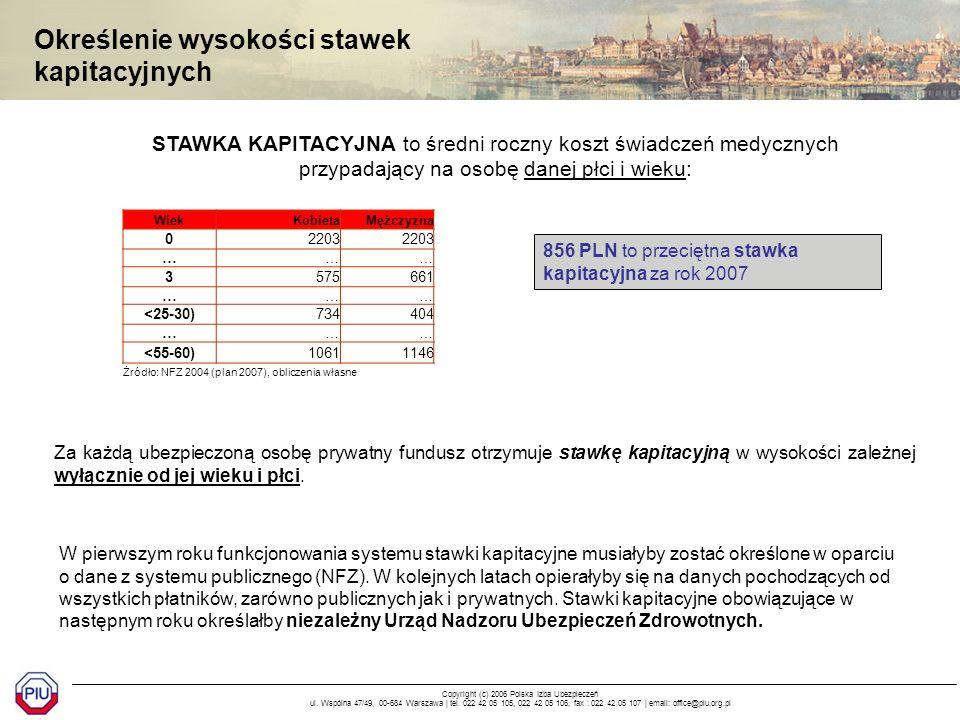 Copyright (c) 2006 Polska Izba Ubezpieczeń ul. Wspólna 47/49, 00-684 Warszawa | tel.