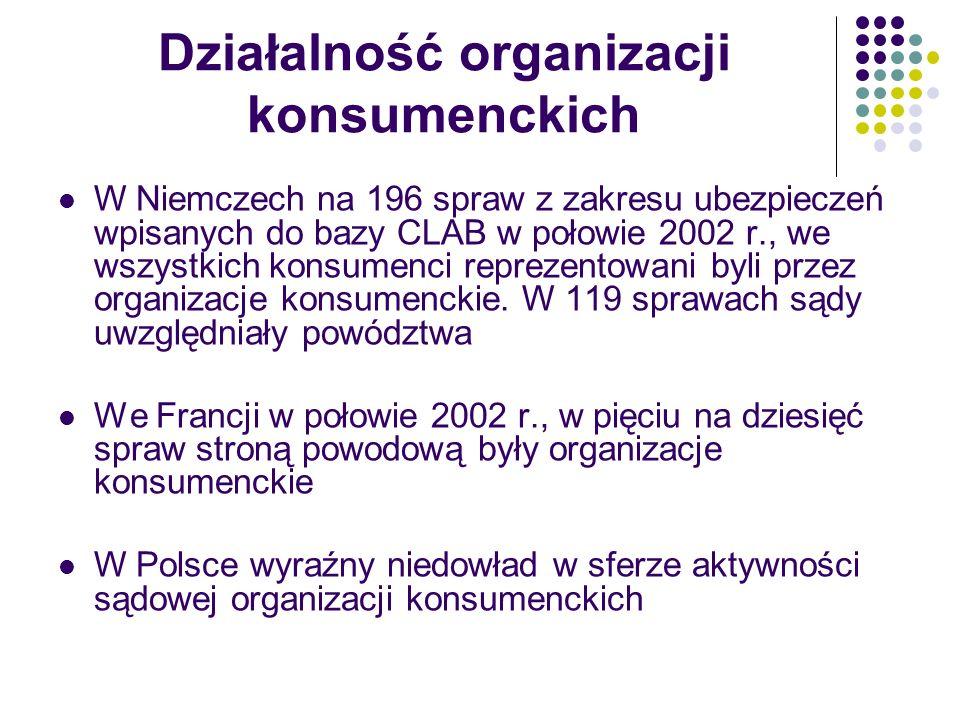 Działalność organizacji konsumenckich W Niemczech na 196 spraw z zakresu ubezpieczeń wpisanych do bazy CLAB w połowie 2002 r., we wszystkich konsumenc