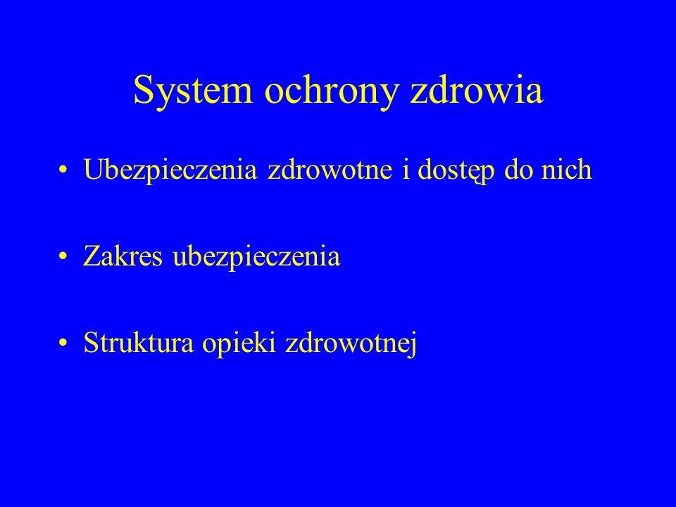 System ochrony zdrowia Ubezpieczenia zdrowotne i dostęp do nich Zakres ubezpieczenia Struktura opieki zdrowotnej
