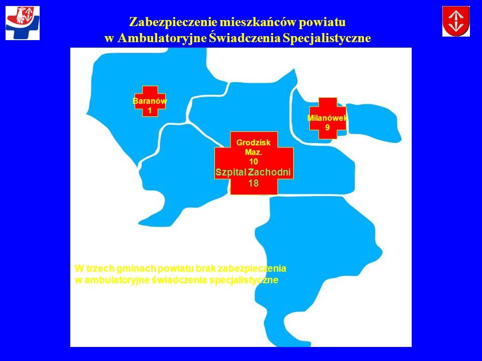 Zabezpieczenie mieszkańców powiatu grodziskiego w Podstawową Opiekę Zdrowotną 7 Grodzisk Maz. 6 Szpital Zachodni 1 Żabia Wola 1 Podkowa Leśna 2 Baranó