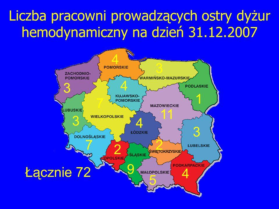 Stan opieki kardiologicznej w Polsce Liczba o środków 20032004200520062007 Ośrodki 24-h kardiologii inwazyjnej 39445963 74 Ośrodki kardiologii interwe