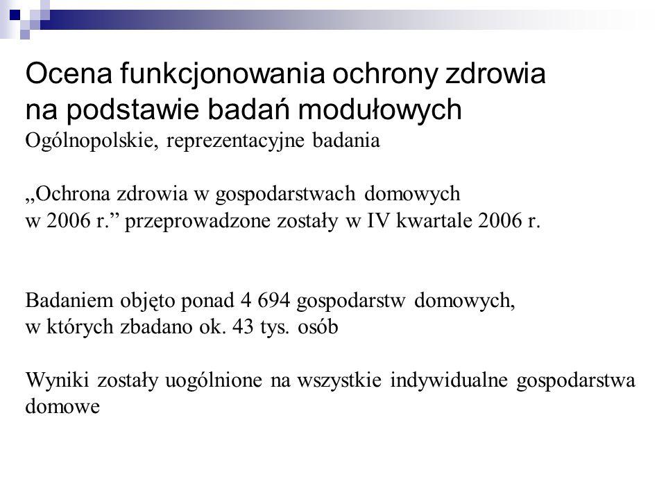 Ocena funkcjonowania ochrony zdrowia na podstawie badań modułowych Ogólnopolskie, reprezentacyjne badania Ochrona zdrowia w gospodarstwach domowych w