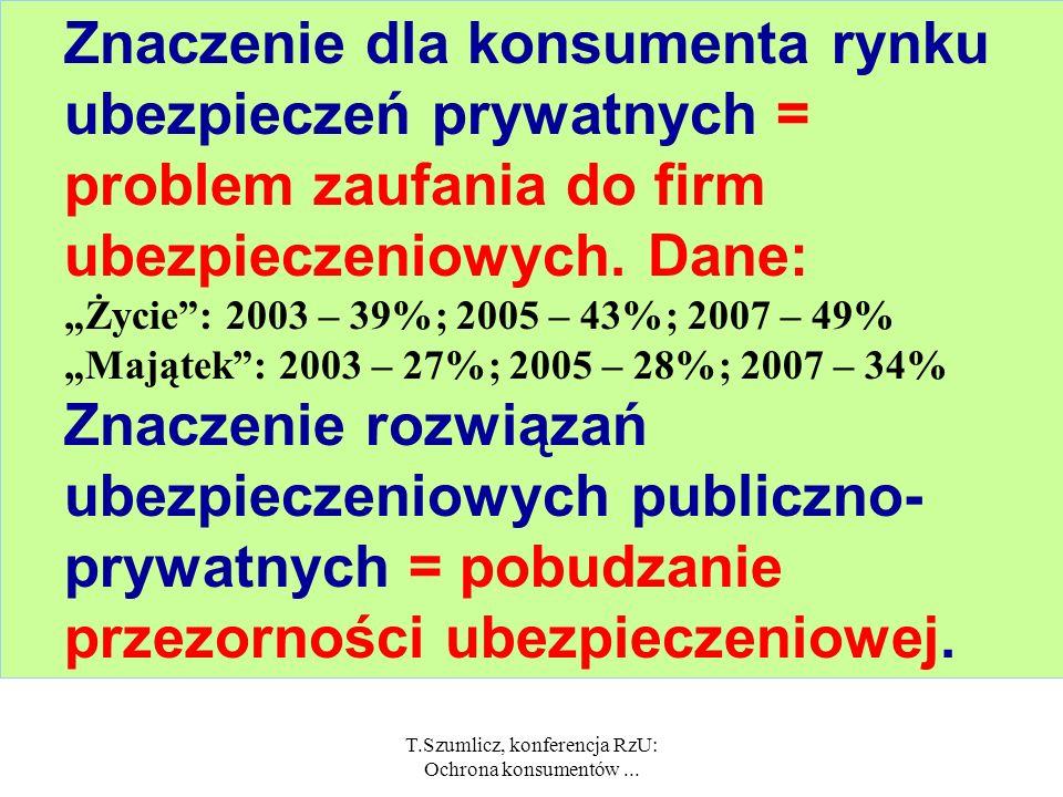 T.Szumlicz, konferencja RzU: Ochrona konsumentów... Spojrzenie na ochronę konsumenta: kryterium inicjatywy Znaczenie dla konsumenta rynku ubezpieczeń