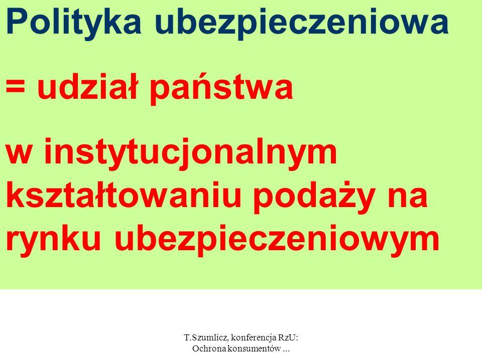 T.Szumlicz, konferencja RzU: Ochrona konsumentów... PAŃSTWO PODAŻPOPYT ODDZIAŁYWANIA NIEINSTYTUCJONALNE RYNEK UBEZPIECZENIOWY