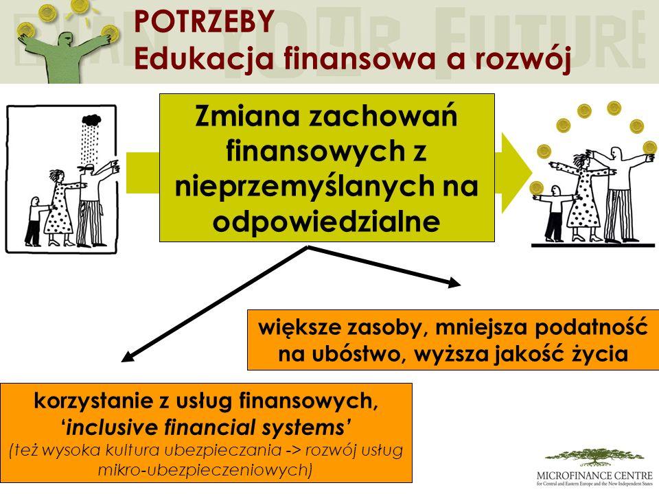 POTRZEBY Edukacja finansowa a rozwój korzystanie z usług finansowych, inclusive financial systems (też wysoka kultura ubezpieczania -> rozwój usług mikro-ubezpieczeniowych) Zmiana zachowań finansowych z nieprzemyślanych na odpowiedzialne większe zasoby, mniejsza podatność na ubóstwo, wyższa jakość życia