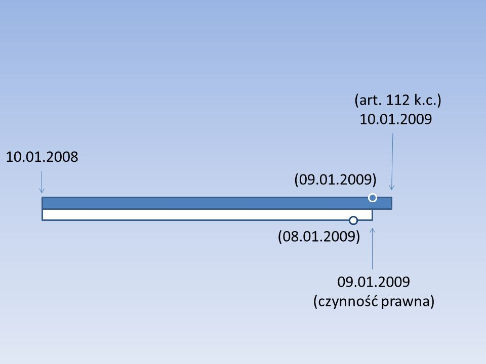 10.01.2008 09.01.2009 (czynność prawna) (art. 112 k.c.) 10.01.2009 (08.01.2009) (09.01.2009)