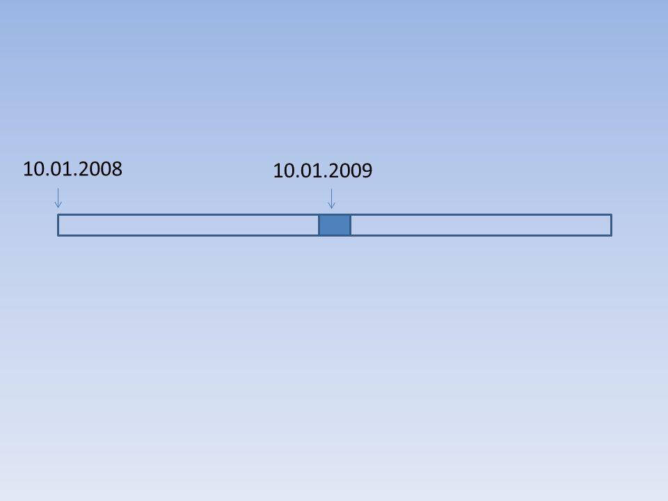 10.01.2008 10.01.2009