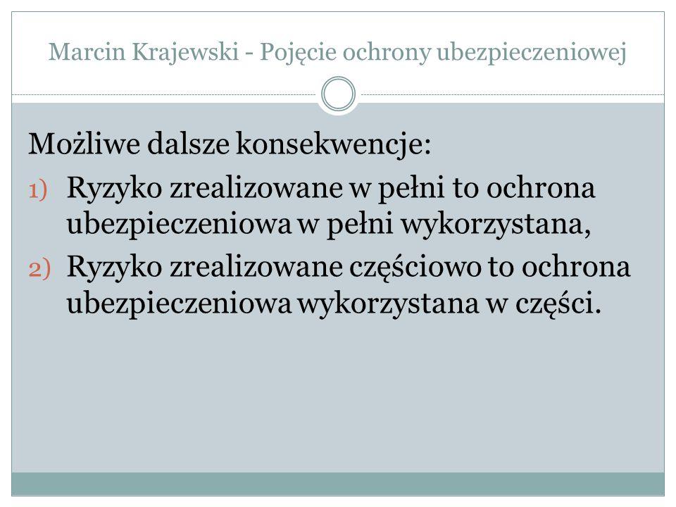 Marcin Krajewski - Pojęcie ochrony ubezpieczeniowej Możliwe dalsze konsekwencje: 1) Ryzyko zrealizowane w pełni to ochrona ubezpieczeniowa w pełni wyk
