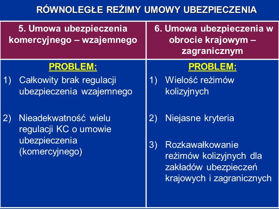REŻIMY PRZECHODNIE (INTERTEMPORALNE) Ubezpieczenia dobrowolneUbezpieczenia obowiązkowe Granica reżimów – 10.08.2008 ALE art.