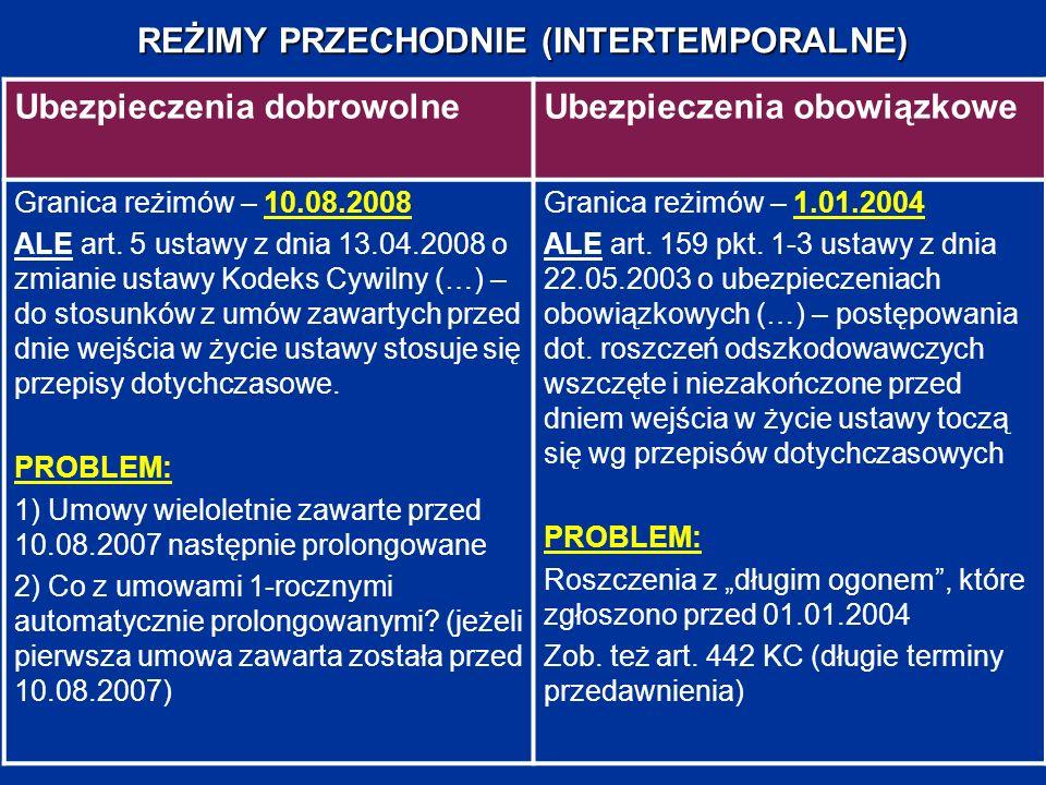 REŻIMY PRZECHODNIE (INTERTEMPORALNE) Ubezpieczenia dobrowolneUbezpieczenia obowiązkowe Granica reżimów – 10.08.2008 ALE art. 5 ustawy z dnia 13.04.200