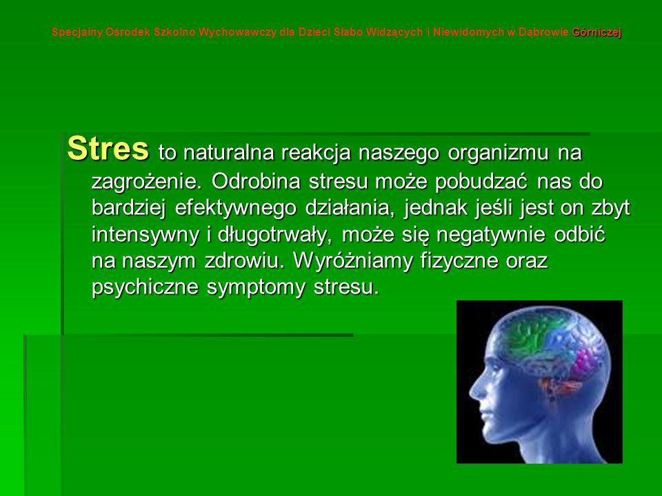 Fizyczne symptomy stresu to : zawroty głowy zawroty głowy rozszerzone źrenice rozszerzone źrenice napięty kark i ramiona napięty kark i ramiona szybkie i płytkie oddychanie szybkie i płytkie oddychanie skurcze żołądka, mdłości skurcze żołądka, mdłości pocenie się pocenie się suchość w gardle suchość w gardle zaciśnięte gardło zaciśnięte gardło wilgotne, zimne dłonie wilgotne, zimne dłonie uginające się kolana uginające się kolana Specjalny Ośrodek Szkolno Wychowawczy dla Dzieci Słabo Widzących i Niewidomych w Dąbrowie Górniczej
