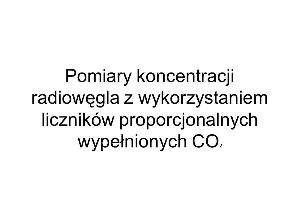Pomiary koncentracji radiowęgla z wykorzystaniem liczników proporcjonalnych wypełnionych CO 2