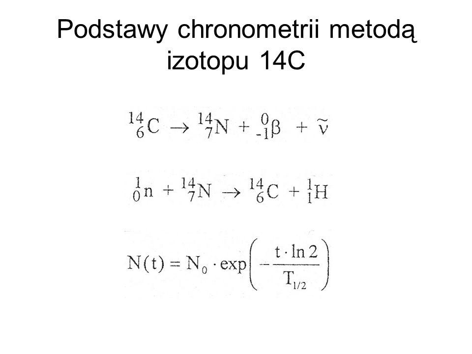 Podstawy chronometrii metodą izotopu 14C
