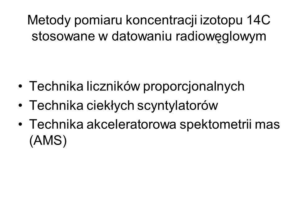 Metody pomiaru koncentracji izotopu 14C stosowane w datowaniu radiowęglowym Technika liczników proporcjonalnych Technika ciekłych scyntylatorów Technika akceleratorowa spektometrii mas (AMS)