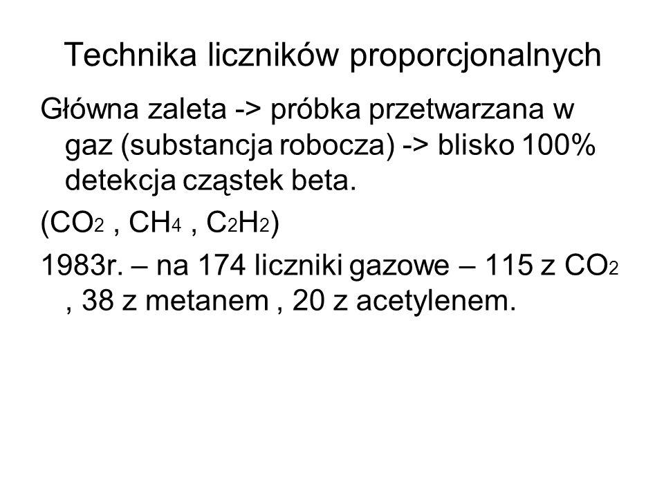 Technika liczników proporcjonalnych Główna zaleta -> próbka przetwarzana w gaz (substancja robocza) -> blisko 100% detekcja cząstek beta.