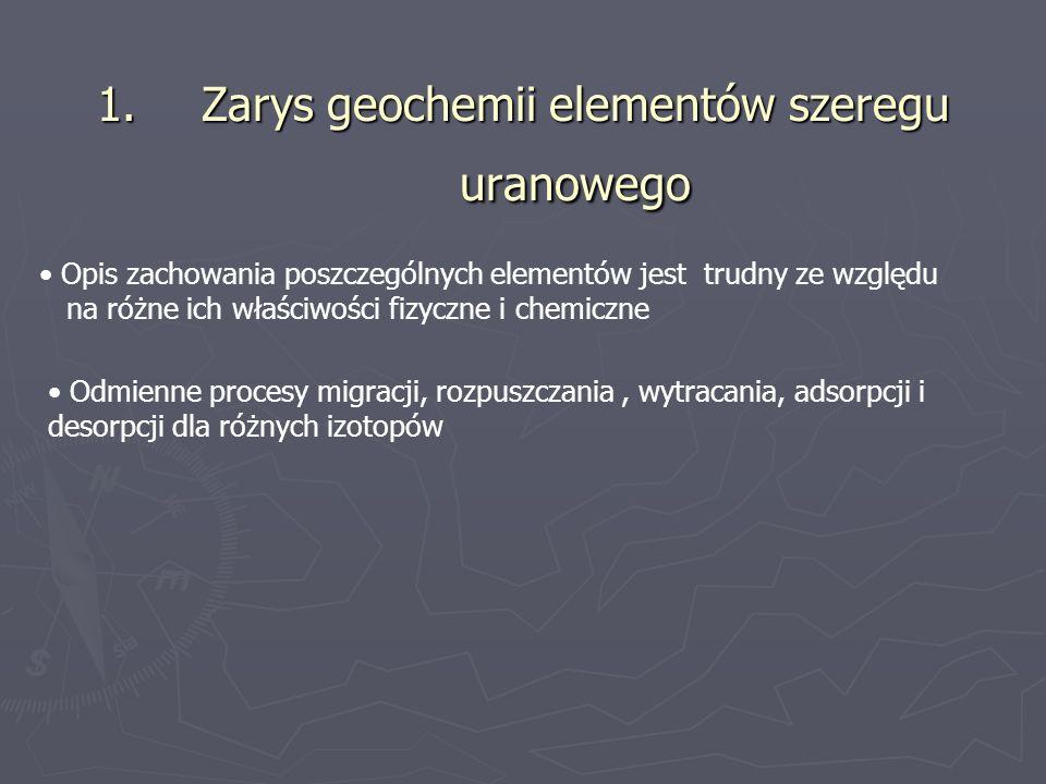 1.Zarys geochemii elementów szeregu uranowego Opis zachowania poszczególnych elementów jest trudny ze względu na różne ich właściwości fizyczne i chem