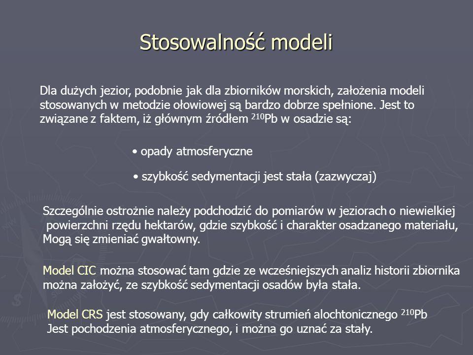Stosowalność modeli Dla dużych jezior, podobnie jak dla zbiorników morskich, założenia modeli stosowanych w metodzie ołowiowej są bardzo dobrze spełni