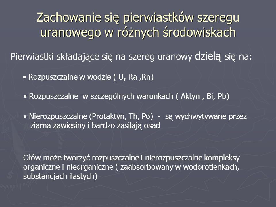 Zachowanie się pierwiastków szeregu uranowego w różnych środowiskach Pierwiastki składające się na szereg uranowy dzielą się na: Rozpuszczalne w wodzi
