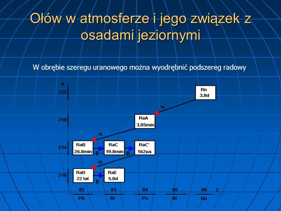 Ołów w atmosferze i jego związek z osadami jeziornymi W obrębie szeregu uranowego można wyodrębnić podszereg radowy