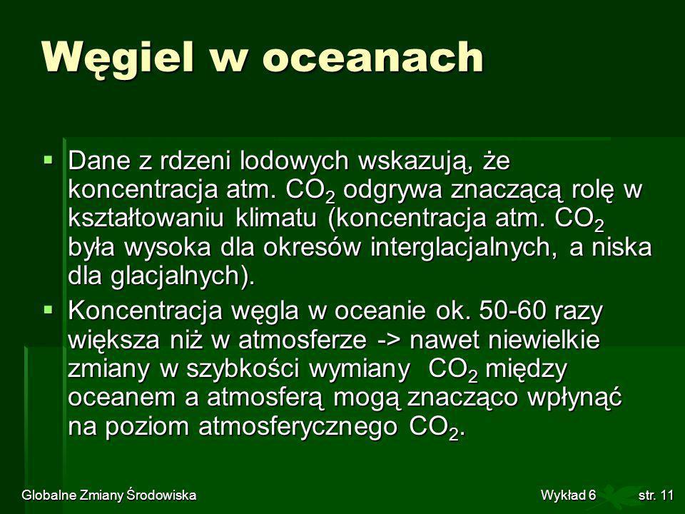 Globalne Zmiany Środowiska Wykład 6str. 11 Węgiel w oceanach Dane z rdzeni lodowych wskazują, że koncentracja atm. CO 2 odgrywa znaczącą rolę w kształ
