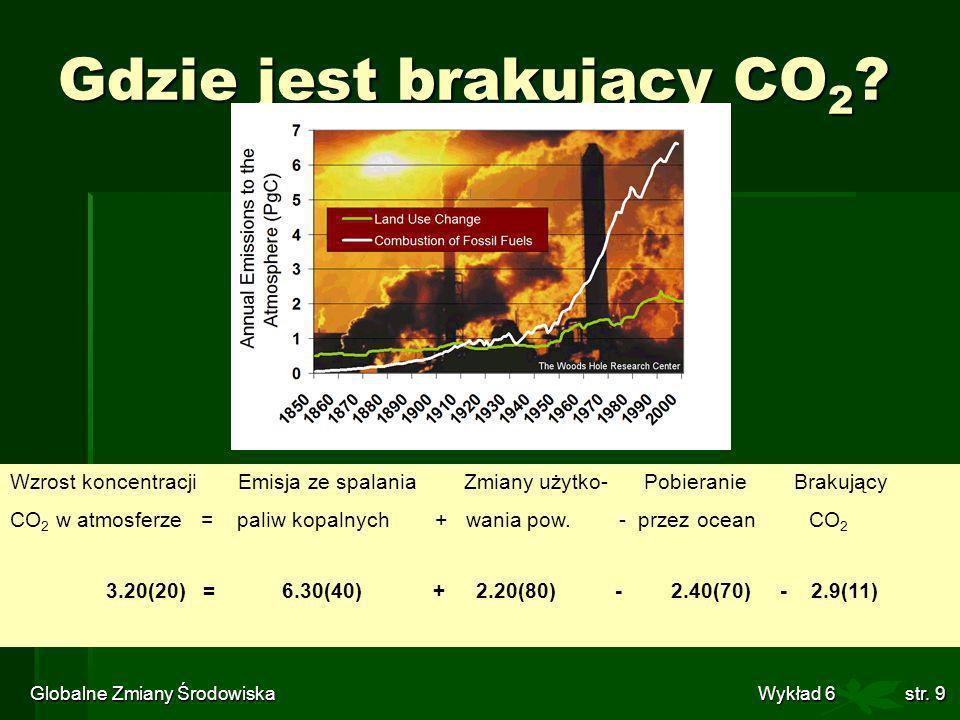 Globalne Zmiany Środowiska Wykład 6str. 9 Gdzie jest brakujący CO 2 ? Wzrost koncentracji Emisja ze spalania Zmiany użytko- Pobieranie Brakujący CO 2