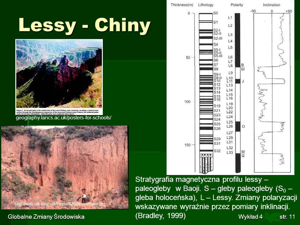 Globalne Zmiany Środowiska Wykład 4str. 11 http://web.utk.edu/~zli/Photo%20Album/Baoji.jpg Stratygrafia magnetyczna profilu lessy – paleogleby w Baoji
