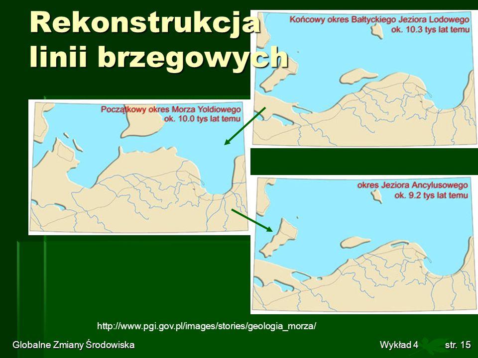 Globalne Zmiany Środowiska Wykład 4str. 15 Rekonstrukcja linii brzegowych http://www.pgi.gov.pl/images/stories/geologia_morza/