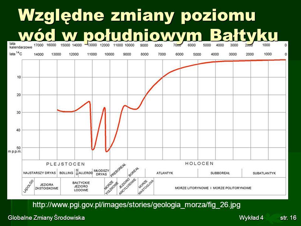 Globalne Zmiany Środowiska Wykład 4str. 16 http://www.pgi.gov.pl/images/stories/geologia_morza/fig_26.jpg Względne zmiany poziomu wód w południowym Ba
