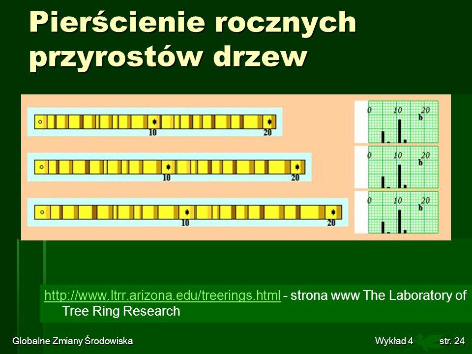 Globalne Zmiany Środowiska Wykład 4str. 24 Pierścienie rocznych przyrostów drzew http://www.ltrr.arizona.edu/treerings.htmlhttp://www.ltrr.arizona.edu