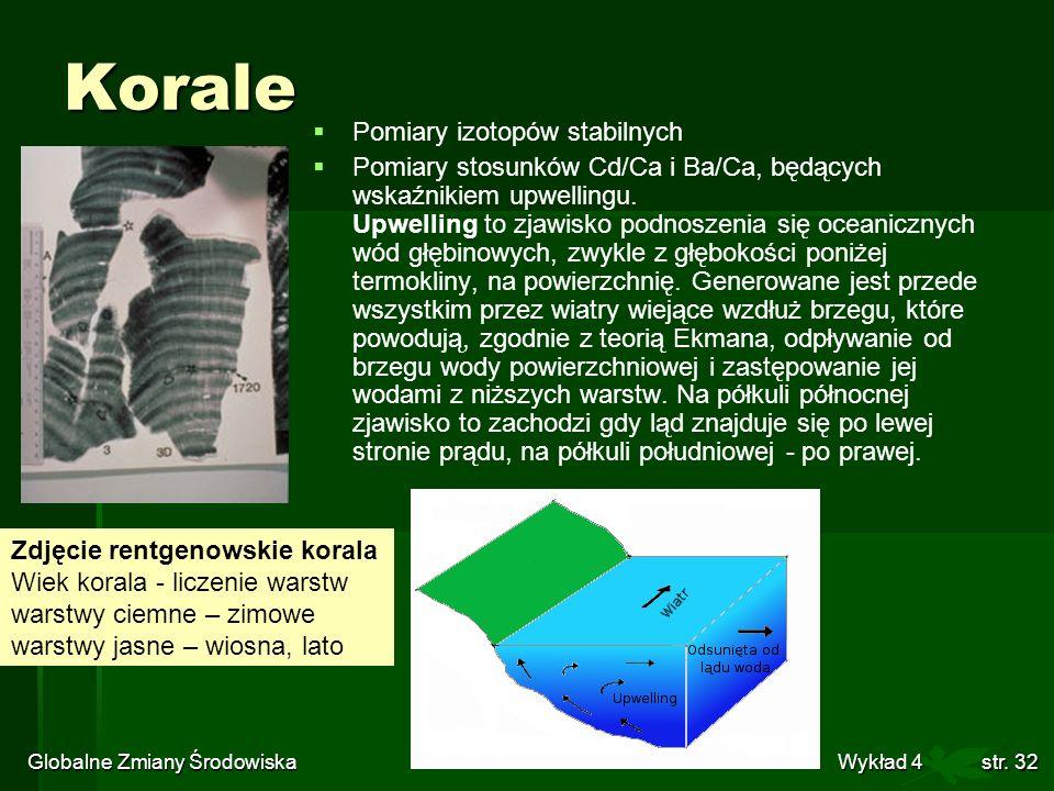 Globalne Zmiany Środowiska Wykład 4str. 32 Korale Pomiary izotopów stabilnych Pomiary stosunków Cd/Ca i Ba/Ca, będących wskaźnikiem upwellingu. Upwell