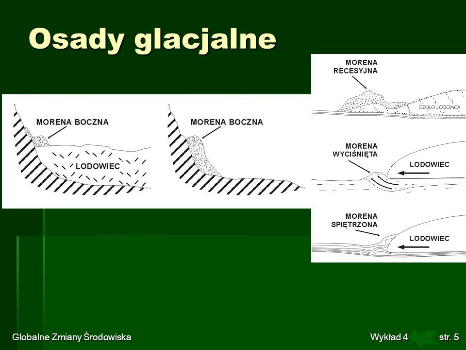 Globalne Zmiany Środowiska Wykład 4str. 5 Osady glacjalne