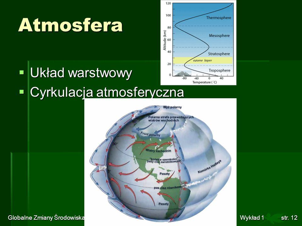 Globalne Zmiany Środowiska Wykład 1str. 12 Atmosfera Układ warstwowy Układ warstwowy Cyrkulacja atmosferyczna Cyrkulacja atmosferyczna