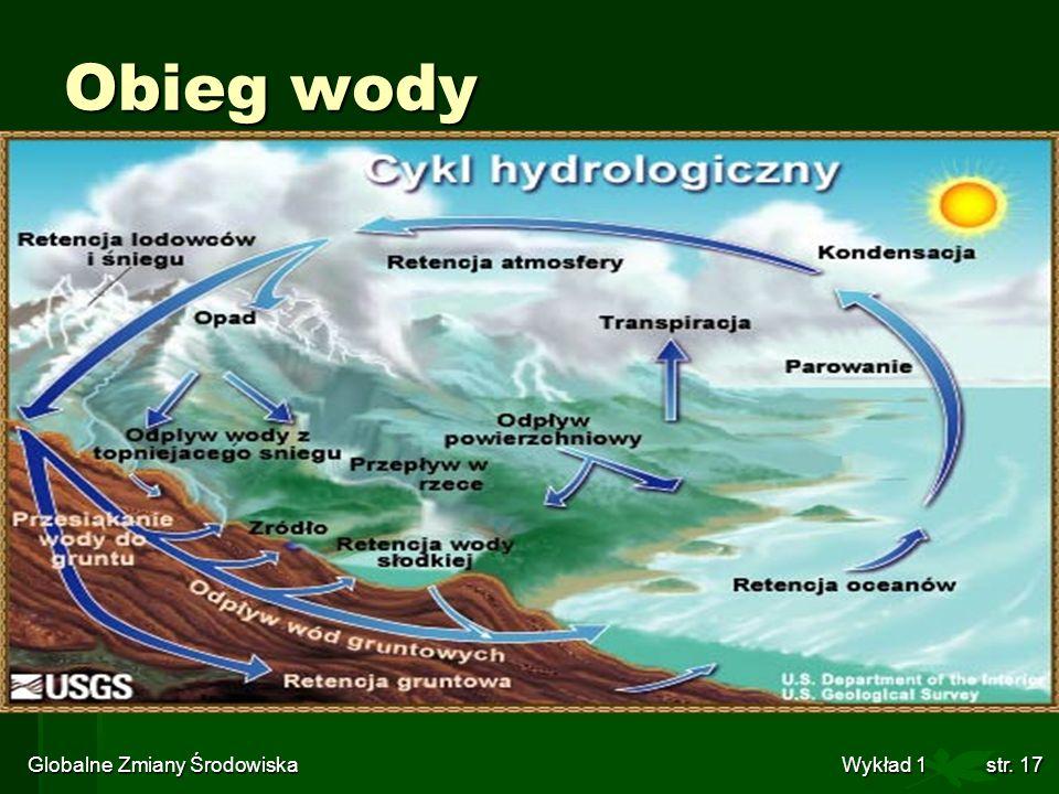 Globalne Zmiany Środowiska Wykład 1str. 17 Obieg wody