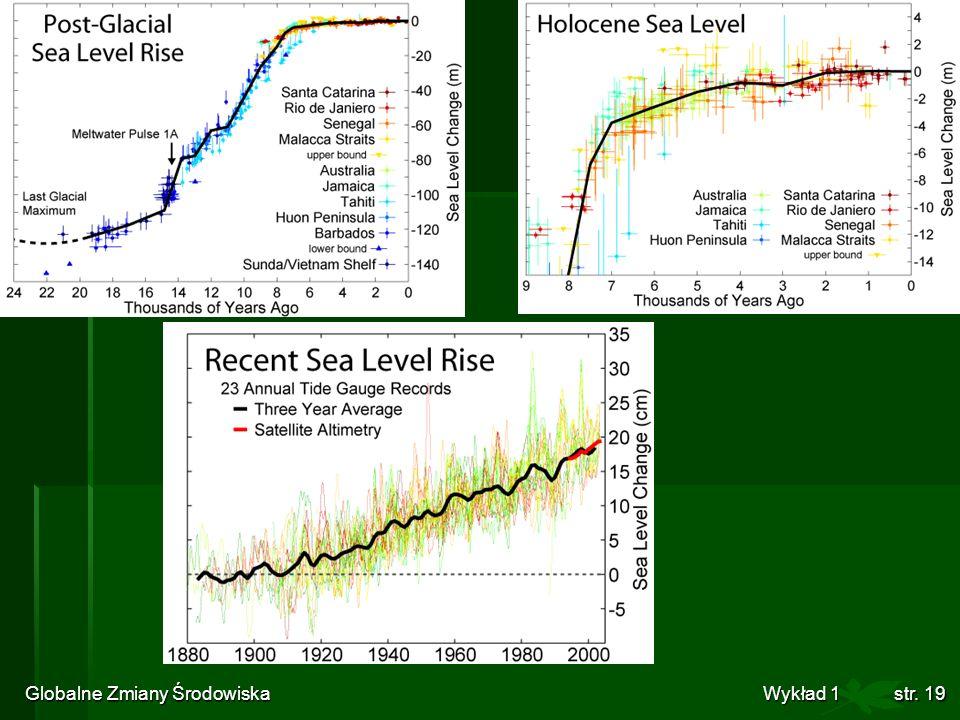 Globalne Zmiany Środowiska Wykład 1str. 19