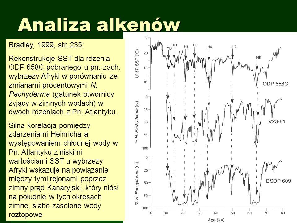 Globalne Zmiany Środowiska Wykład 5str. 10 Analiza alkenów Bradley, 1999, str. 235: Rekonstrukcje SST dla rdzenia ODP 658C pobranego u pn.-zach. wybrz