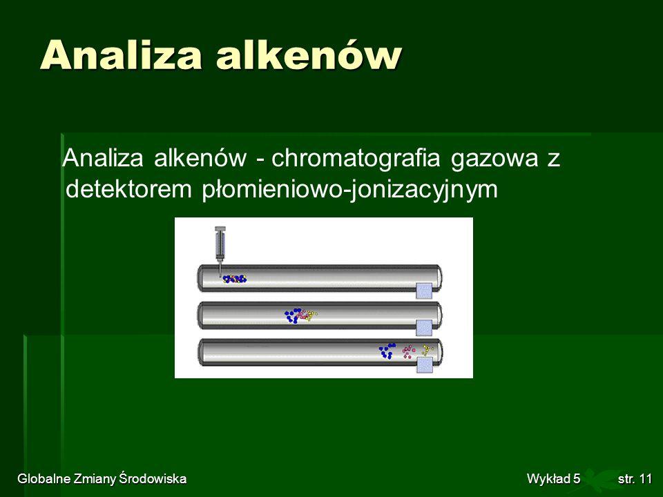 Globalne Zmiany Środowiska Wykład 5str. 11 Analiza alkenów Analiza alkenów - chromatografia gazowa z detektorem płomieniowo-jonizacyjnym