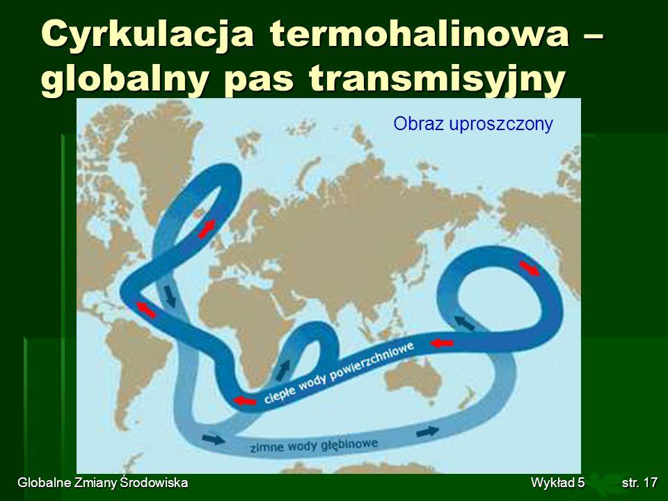 Globalne Zmiany Środowiska Wykład 5str. 17 Cyrkulacja termohalinowa – globalny pas transmisyjny Obraz uproszczony