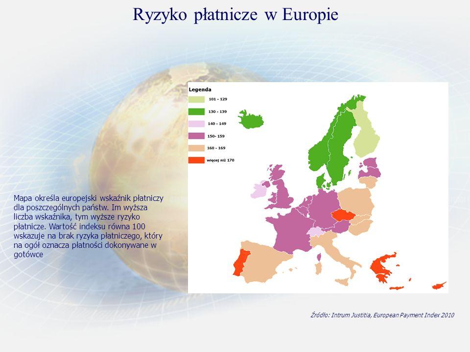 Źródło: Intrum Justitia, European Payment Index 2010 Mapa określa europejski wskaźnik płatniczy dla poszczególnych państw. Im wyższa liczba wskaźnika,