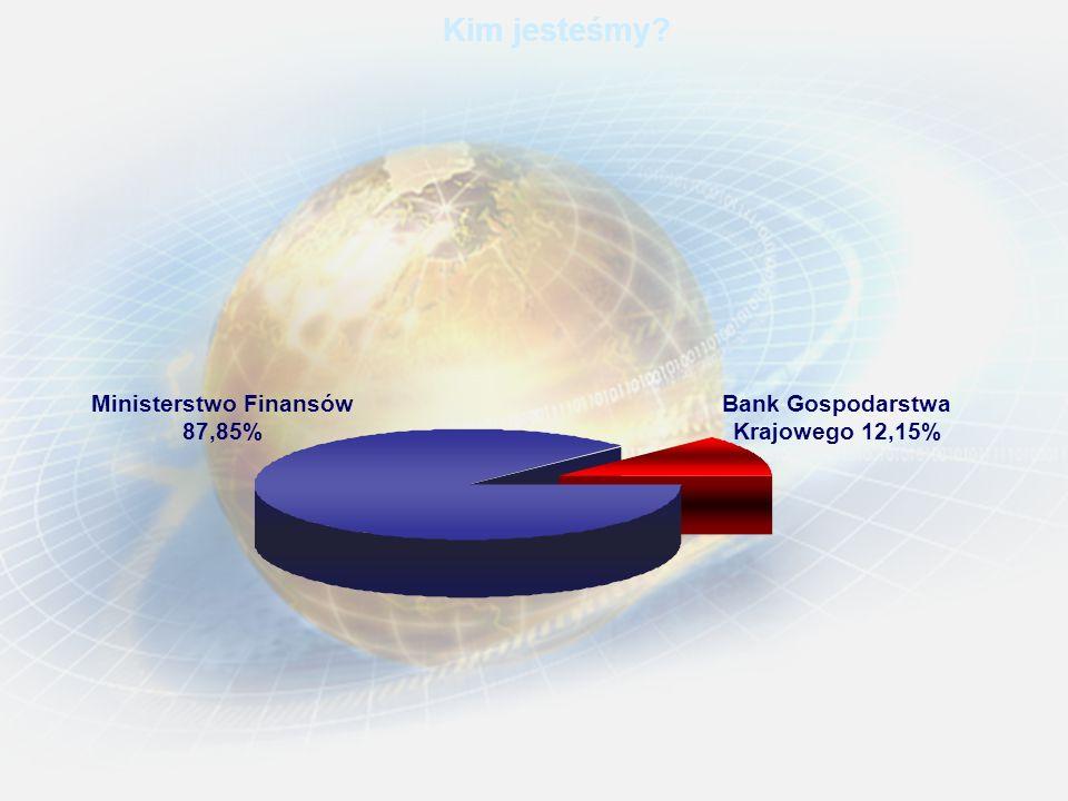 Kim jesteśmy? Bank Gospodarstwa Krajowego 12,15% Ministerstwo Finansów 87,85%