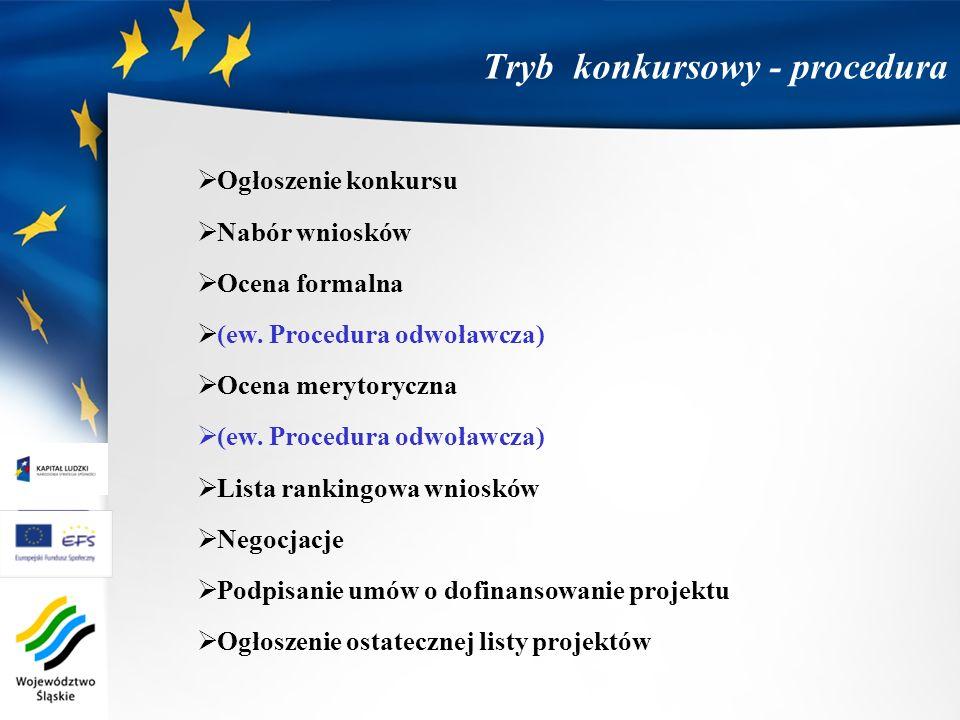 Ogłoszenie konkursu Nabór wniosków Ocena formalna (ew. Procedura odwoławcza) Ocena merytoryczna (ew. Procedura odwoławcza) Lista rankingowa wniosków N