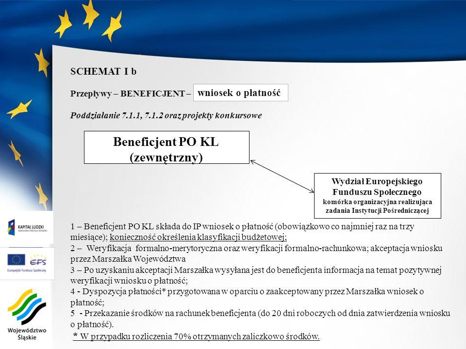 1 – Beneficjent PO KL składa do IP wniosek o płatność (obowiązkowo co najmniej raz na trzy miesiące); konieczność określenia klasyfikacji budżetowej;