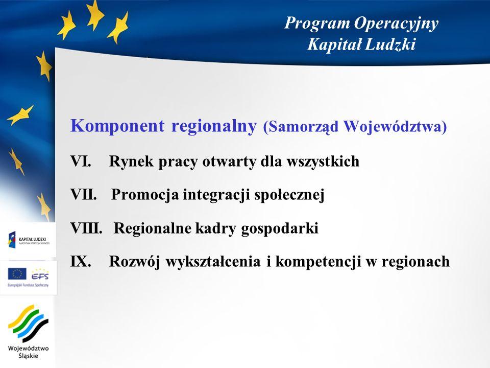 Komponent regionalny (Samorząd Województwa) VI. Rynek pracy otwarty dla wszystkich VII. Promocja integracji społecznej VIII. Regionalne kadry gospodar