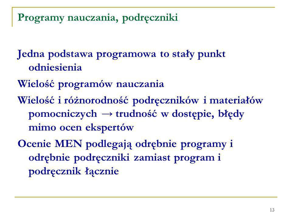 13 Programy nauczania, podręczniki Jedna podstawa programowa to stały punkt odniesienia Wielość programów nauczania Wielość i różnorodność podręczników i materiałów pomocniczych trudność w dostępie, błędy mimo ocen ekspertów Ocenie MEN podlegają odrębnie programy i odrębnie podręczniki zamiast program i podręcznik łącznie